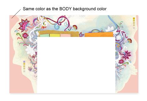 Как сделать картинку как фон сайта html
