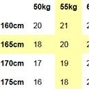 Подсветить строку и колонку таблицы при помощи CSS, при наведении курсора мышки на ячейку таблицы